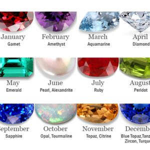 Birthstones Source Symbolism Properties